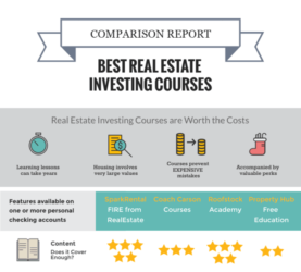 2020's Top 4 Real Estate Investing Courses: 1 Obvious Winner