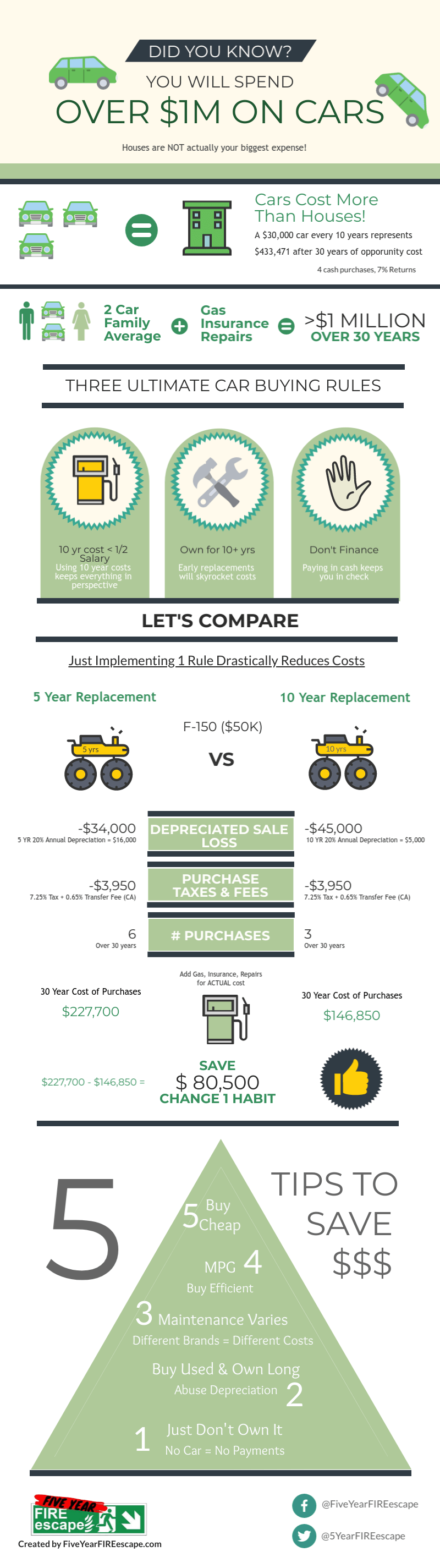 How-much-car-can-I-afford-infographic