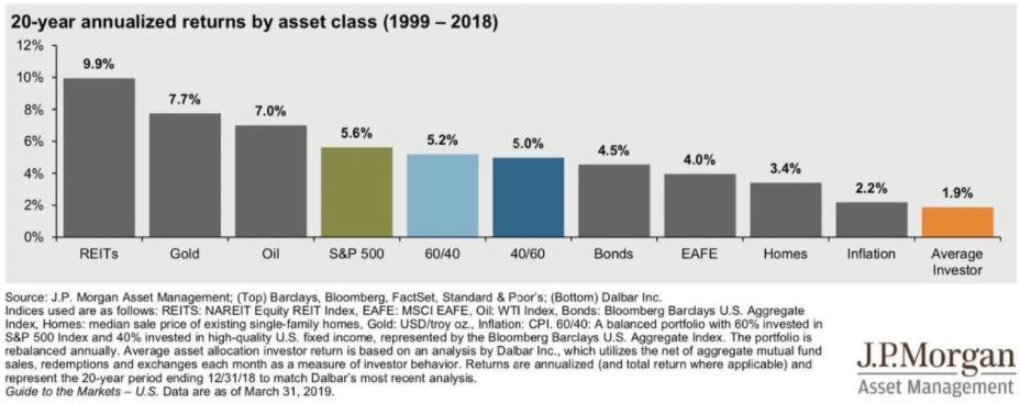 REIT-stocks-growth-appreciation