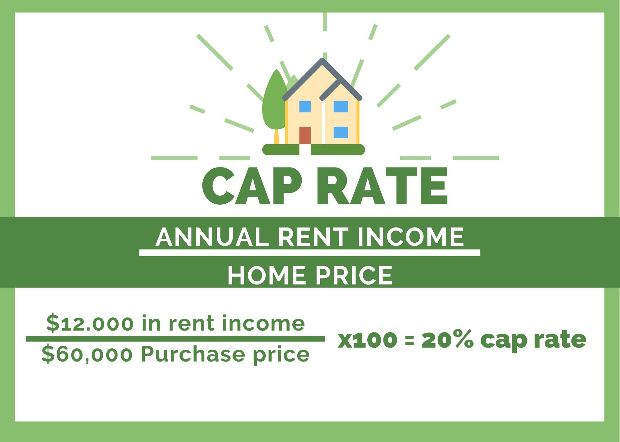 cap-rate-definition